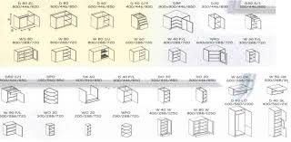 meuble de cuisines meuble de cuisine en kit idée de modèle de cuisine