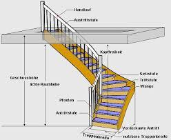 platzbedarf treppe treppenportal treppenberater fachbegriffe