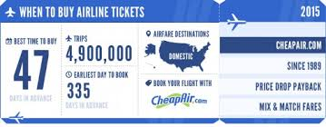 best black friday airline deals 2017 when to buy airline tickets u2013 based on 1 5 billion airfares cheapair