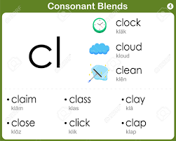 consonant blends worksheet for kids royalty free cliparts vectors