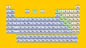 Show Me A Periodic Table What Are The Parts Of The Periodic Table