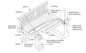 deck plans free deck plans for a diy project