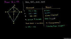 A Rectangle Is A Parallelogram With A Right Interior Angle Proof Diagonals Of A Parallelogram Video Khan Academy