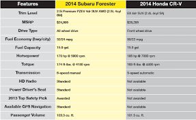 compare honda crv to subaru forester 2014 forester vs honda cr v vehicle comparison
