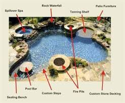 swimming pool designs some of these are really cool pools