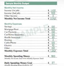 mcdonald u0027s sample budget sheet is laughable but its implications