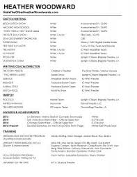 Resume Template For Retail Sales Associate Retail Resumes Examples Image Gallery Of Super Cool Retail Resume