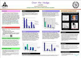 organizing sociable art research paper u2013 analysis books