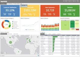Business Intelligence Vision Statement Exles by Excel Business Intelligence Tutorial Yaruki Up Info