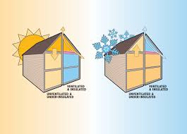 a healthy roofing system starts with a well ventilated attic
