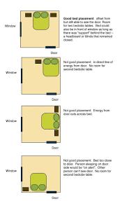 Vastu For House Vastu Shastra For Bedroom Colours Placement On Pinterest Feng Shui