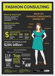 Best Schools For Fashion Merchandising How To Become A Fashion Consultant Theartcareerproject Com