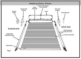 Overhead Roll Up Door Parts Of A Rolling Steel Door