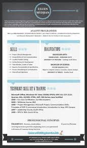 best written resumes ever cover letter best resume format ever best resume format ever