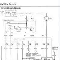wiring diagram honda civic genio yondo tech