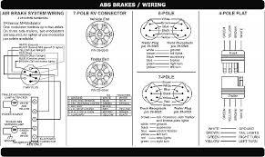 inspirational truck trailer wire diagram wiring diagram truck