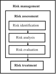 fire risk analysis of residential buildings based on scenario