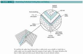 Hip And Valley Roof Design Roof Ventilation Design U0026 Specifications