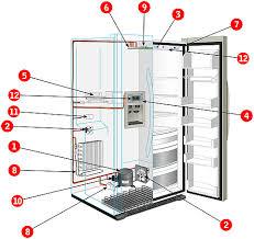 refrigerator condenser fan fridge jpg