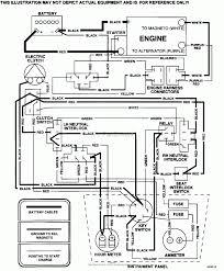 switchboard wiring diagram wynnworlds me