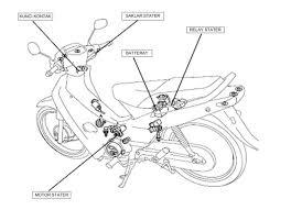 pendidikan dunia otomotif dan komponen sepeda motor dan mobil