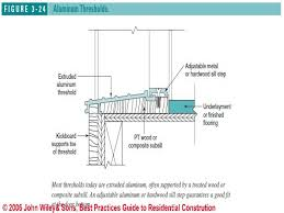 Exterior Door Seals Thresholds by Reliable Sources To Learn About Exterior Door Threshold Types