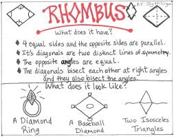 rhombus joy milligan amy tull u0026 chris sanders
