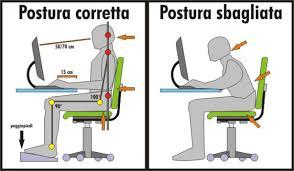 postura corretta scrivania la postura corretta alla scrivania idee green