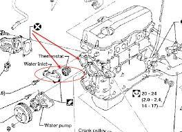 97 nissan pickup engine diagram nissan wiring diagram instructions