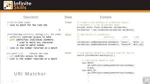 android uri content provider uri matchers android app programming