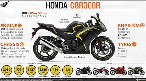 honda cbr details and price honda cbr300r price specs review pics mileage in india