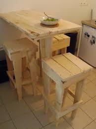 fabriquer une table bar de cuisine table cuisine palette cheap fabriquer table haute