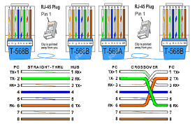 cat5e rj45 wiring diagramtble pdf or wall socket for cat 5 e