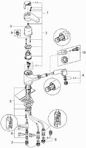 grohe parts kitchen faucet order replacement parts for grohe 33871 europlus ii pull out spray