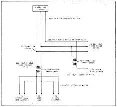 phase delta diagram wiring jope