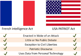 systeme u siege social the intelligence act resonances with the usa patriot act