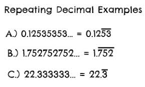 repeating decimals definition u0026 examples study com