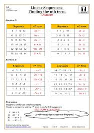sequences cazoom maths worksheets