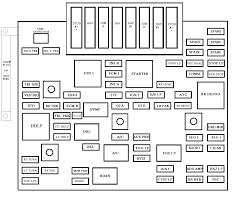 chevrolet avalanche mk1 gmt 800 2001 u2013 2006 fuse box diagram