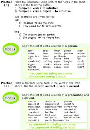 verb pattern prevent 27 best grammar girl images on pinterest english grammar funny