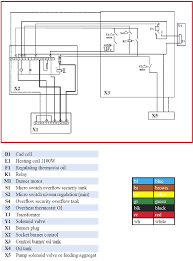 wiring diagram waste burners citerm heating system