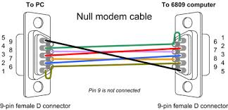 wiring diagram rs232 cable wiring diagram color rs232 cable