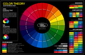 Complementary Colors by The Color Wheel Chart Poster For Classroom U2013 Graf1x Com