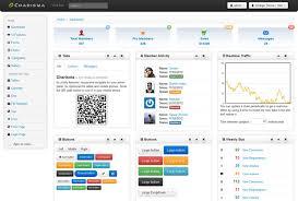 free responsive bootstrap admin panel templates freewebmentor