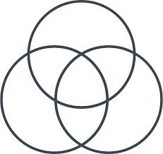 how to make a venn diagram in excel lucidchart