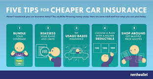 5 steps to cheaper car insurance rates propertycasualty360