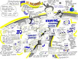 10 brilliant examples of sketch notes notetaking for the 21st century