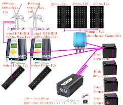 12v wind solar hybrid