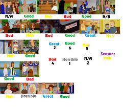 king of the hill king of the hill season 5 chart by stocking star on deviantart