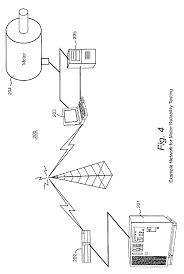 patent us6834256 method and system for determining motor